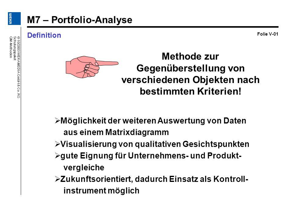M7 – Portfolio-Analyse Definition. Folie V-01. Methode zur Gegenüberstellung von verschiedenen Objekten nach bestimmten Kriterien!