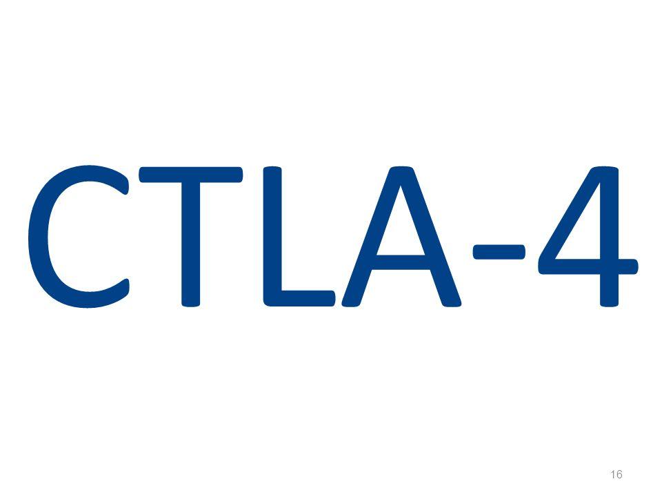 CTLA-4 Im Folgenden eine ähnliche Geschichte für ein anderes hemmendes Molekül: CTLA-4.