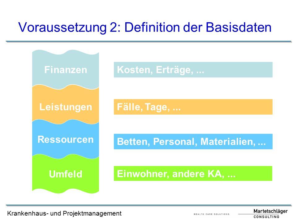 Voraussetzung 2: Definition der Basisdaten