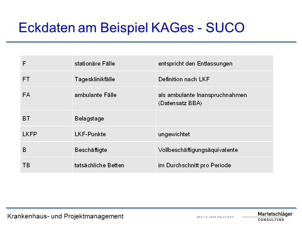 Eckdaten am Beispiel KAGes - SUCO