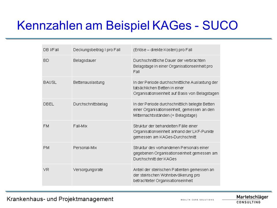 Kennzahlen am Beispiel KAGes - SUCO