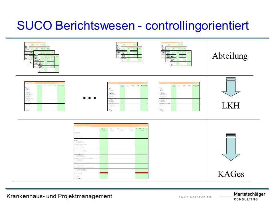 SUCO Berichtswesen - controllingorientiert