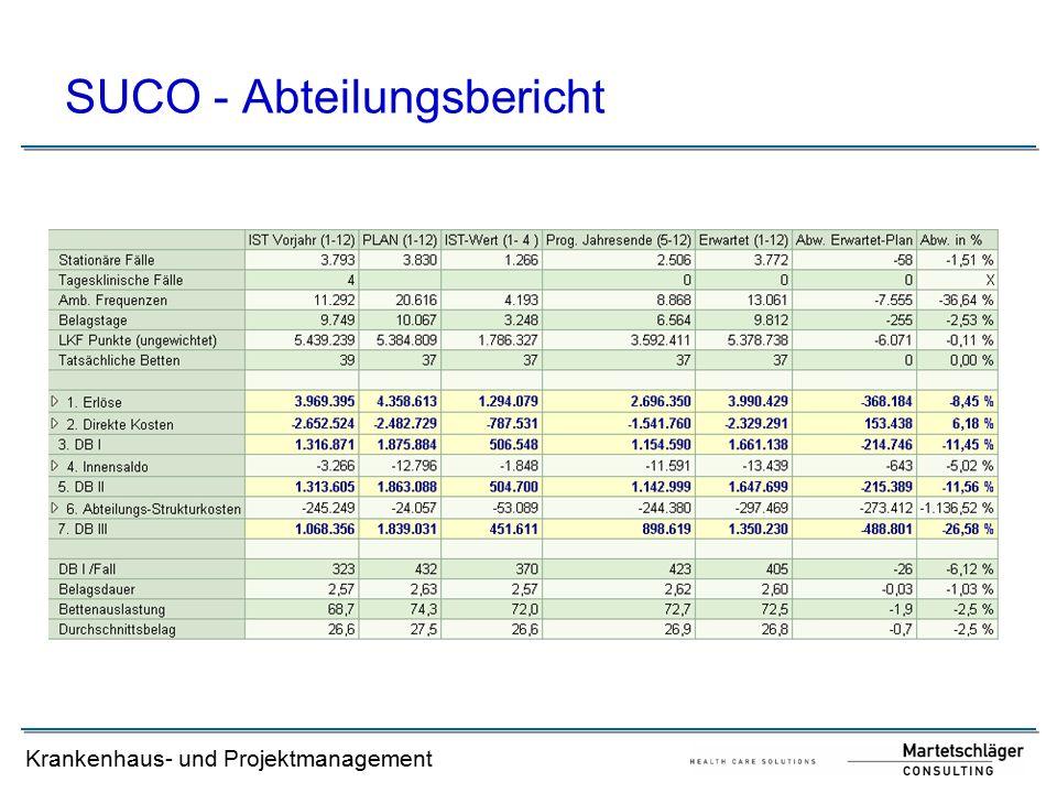 SUCO - Abteilungsbericht