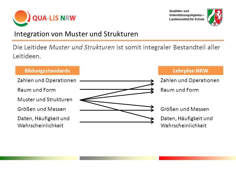 Integration von Muster und Strukturen