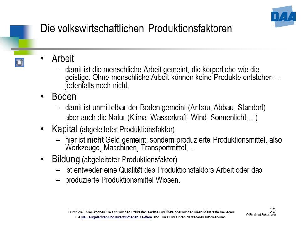 Die volkswirtschaftlichen Produktionsfaktoren
