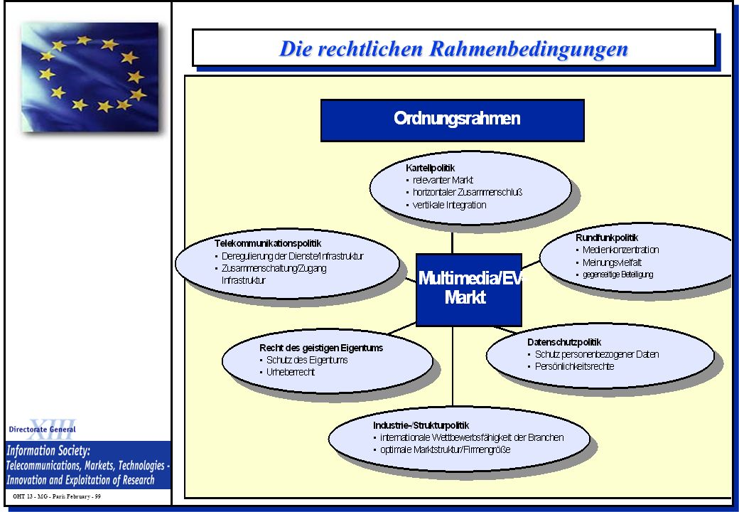 Die rechtlichen Rahmenbedingungen