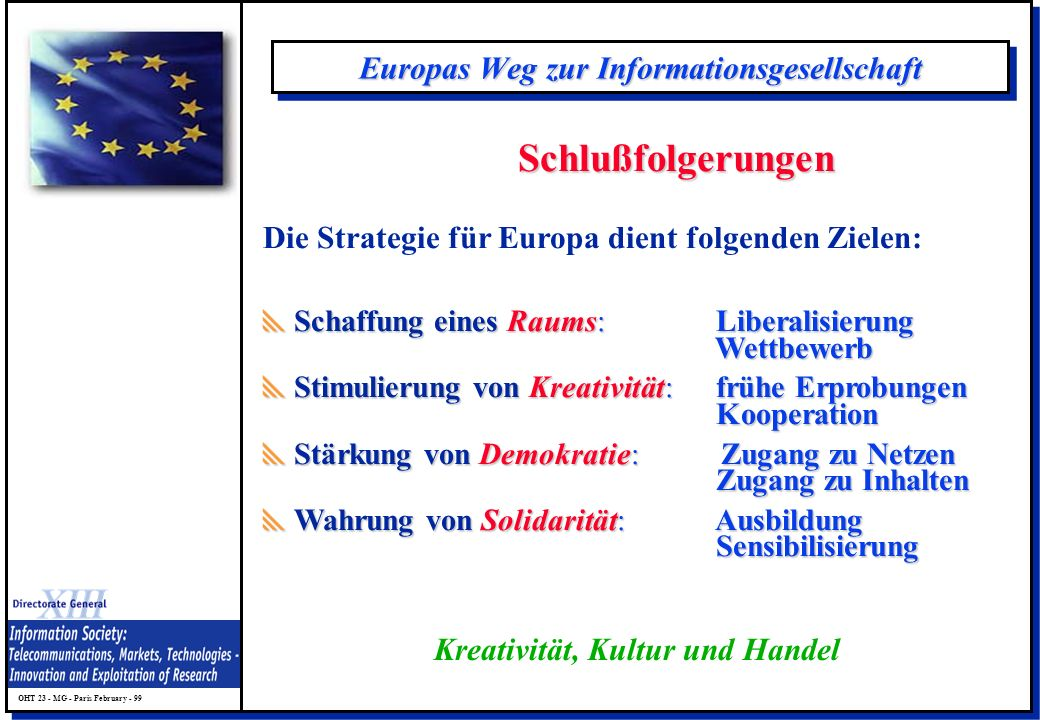 Europas Weg zur Informationsgesellschaft