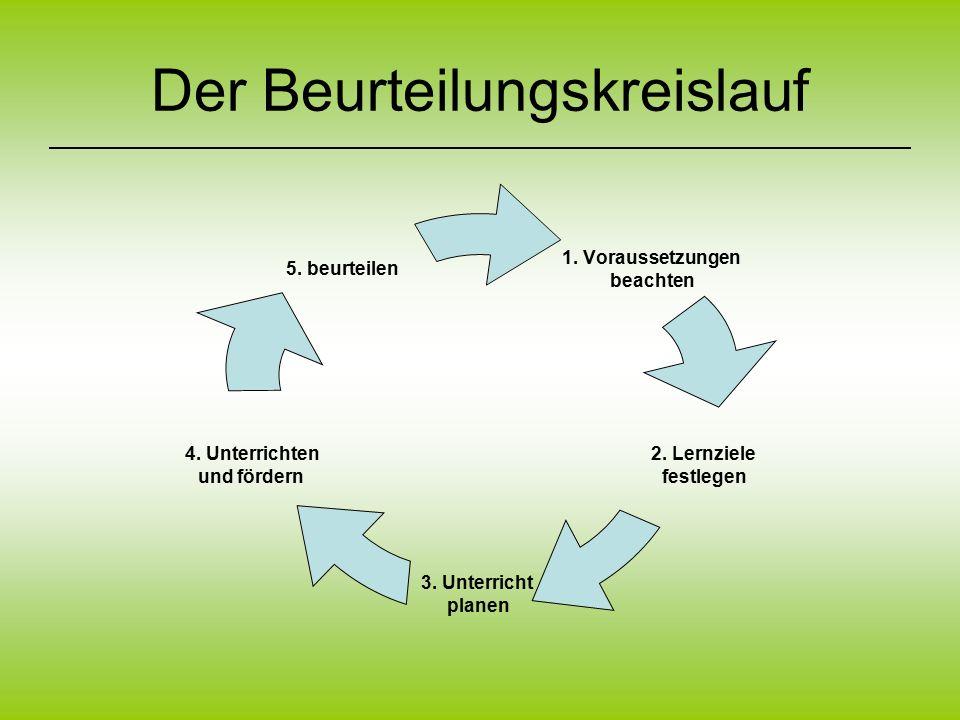 Der Beurteilungskreislauf