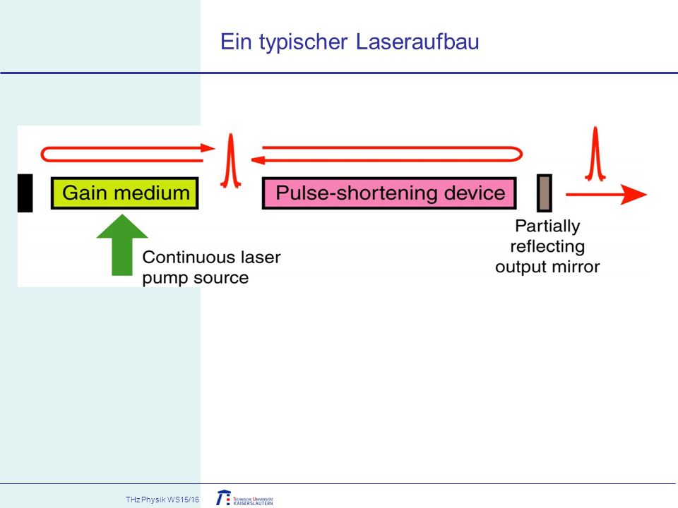 Ein typischer Laseraufbau