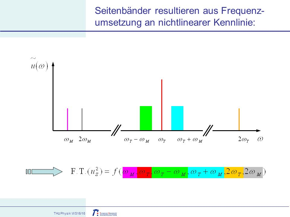 Seitenbänder resultieren aus Frequenz-
