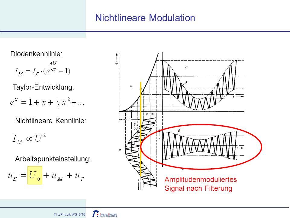 Nichtlineare Modulation
