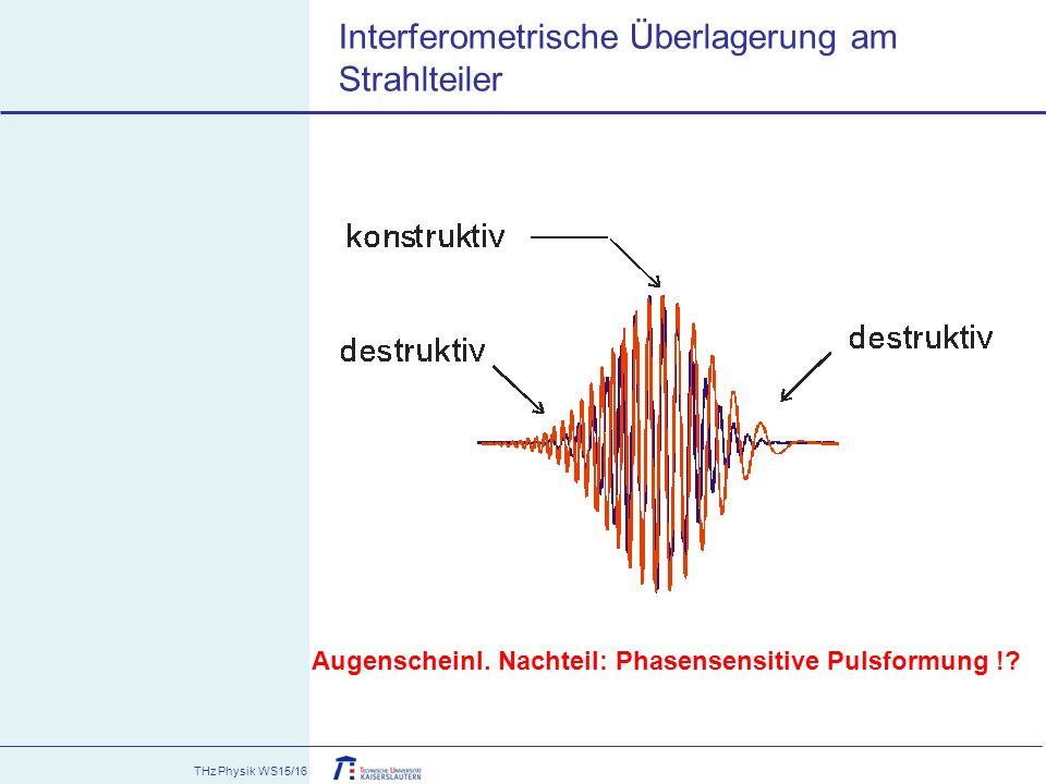Interferometrische Überlagerung am Strahlteiler