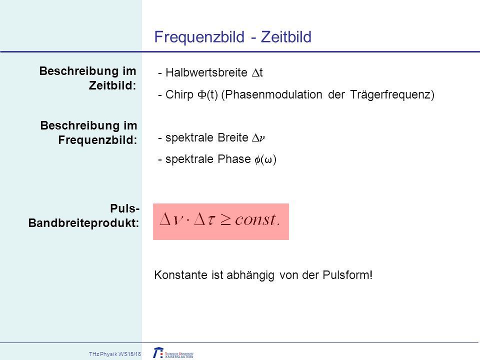 Frequenzbild - Zeitbild