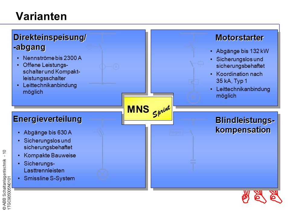 Varianten MNS Sprint Direkteinspeisung/ Motorstarter -abgang