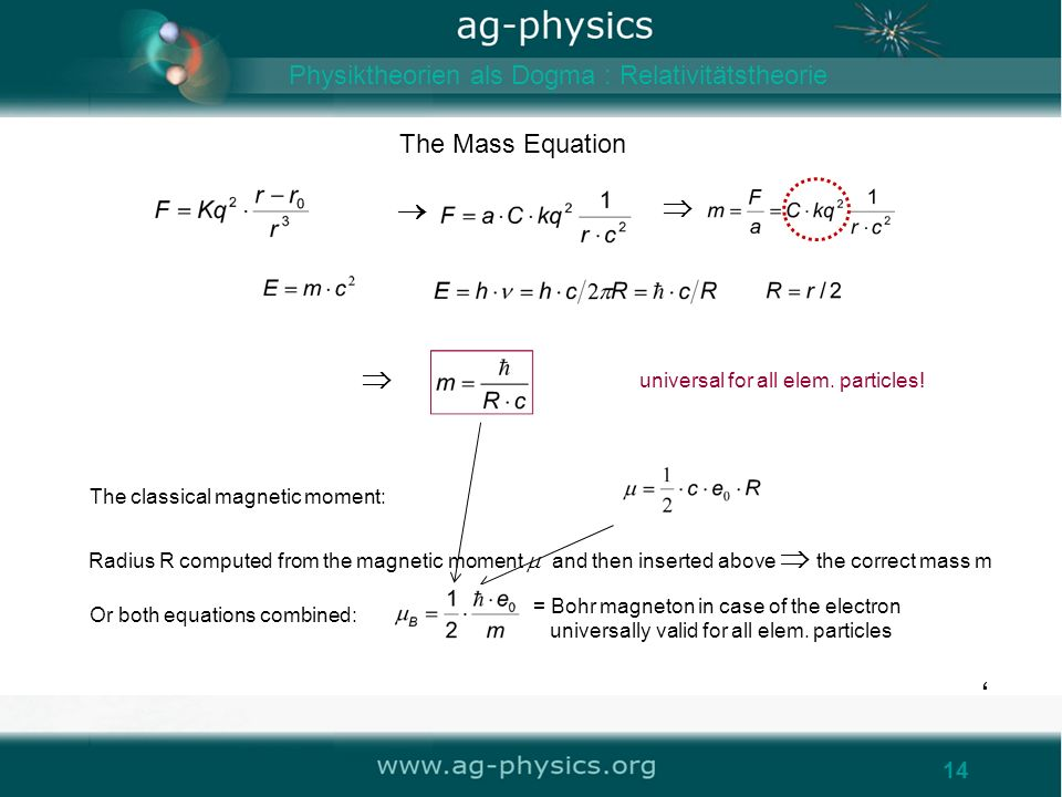    Physiktheorien als Dogma : Relativitätstheorie The Mass Equation