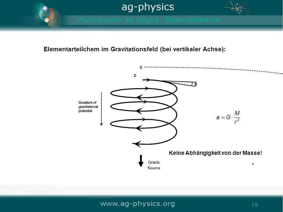 Elementarteilchem im Gravitationsfeld (bei vertikaler Achse):