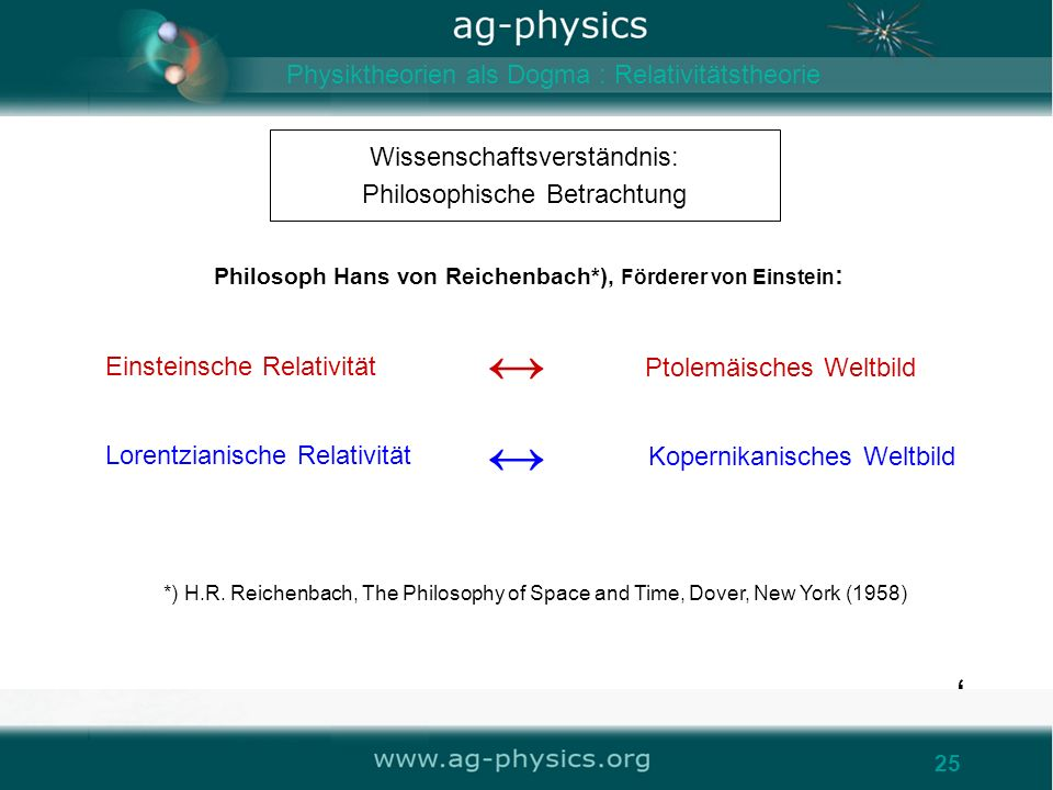 Wissenschaftsverständnis: Philosophische Betrachtung