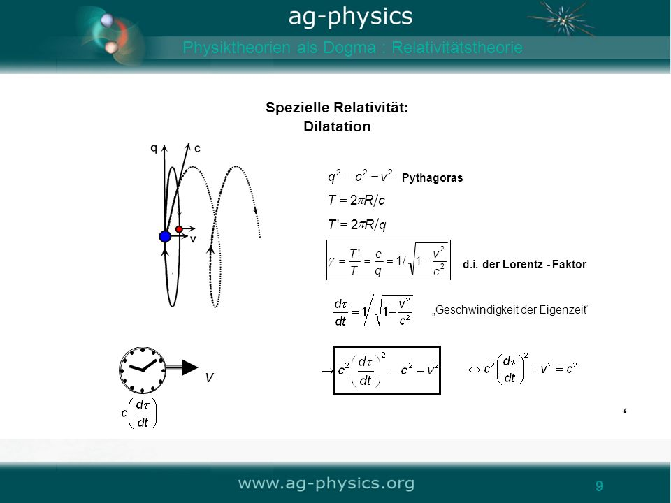 Spezielle Relativität: Dilatation