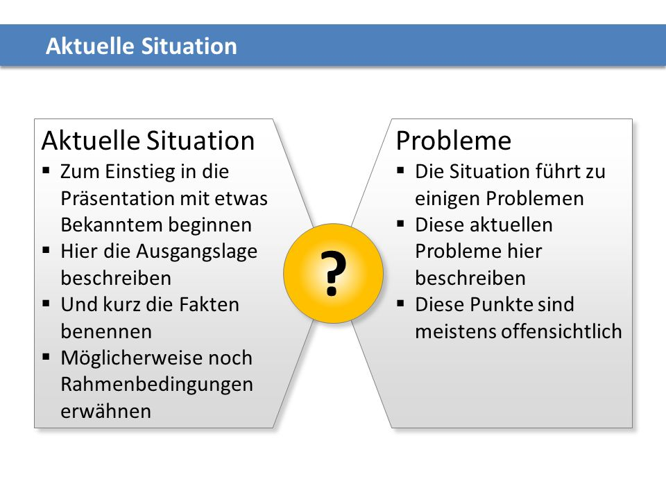 Aktuelle Situation Probleme Aktuelle Situation