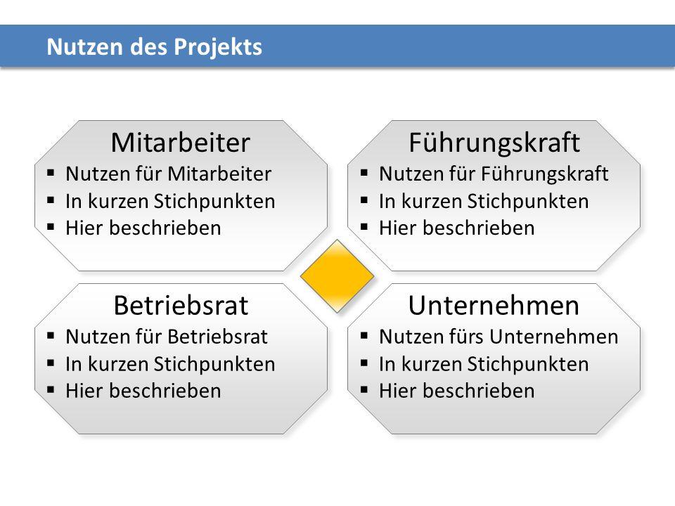 Mitarbeiter Führungskraft Betriebsrat Unternehmen Nutzen des Projekts