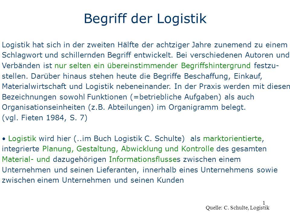 Begriff der Logistik Logistik hat sich in der zweiten Hälfte der achtziger Jahre zunemend zu einem.
