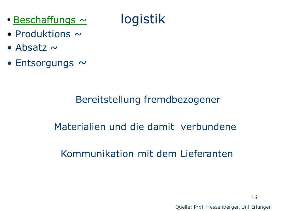 logistik Beschaffungs ~ Produktions ~ Absatz ~ Entsorgungs ~