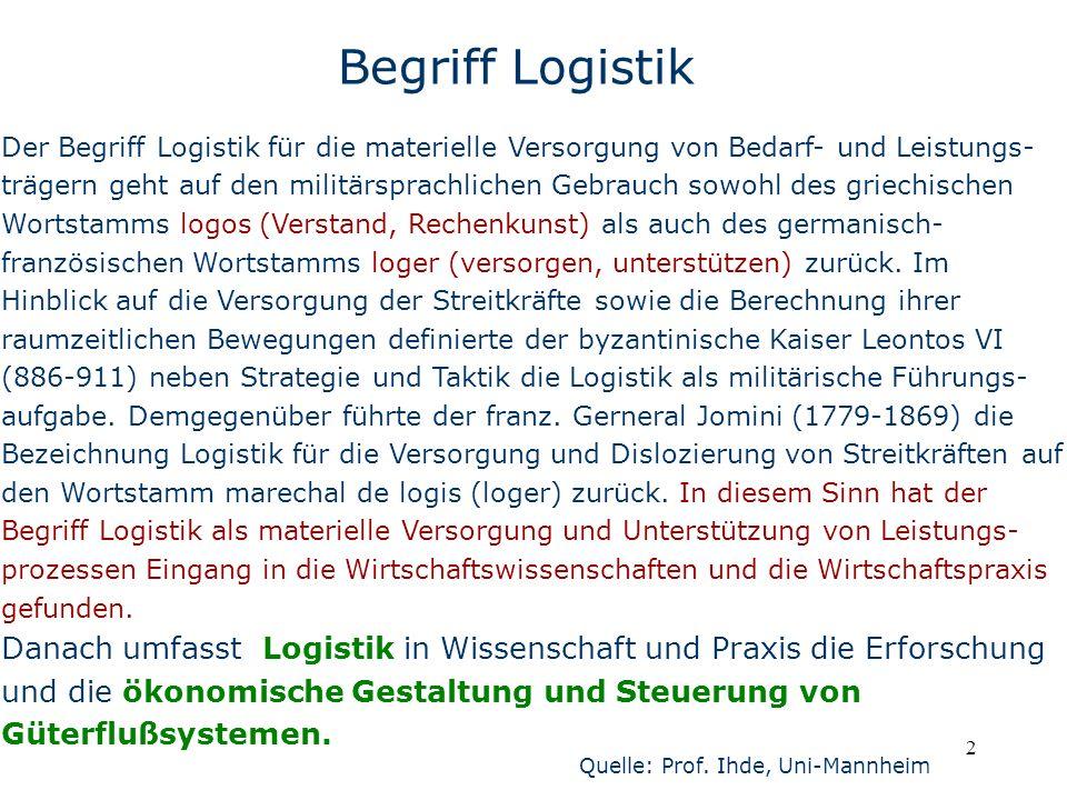 Begriff Logistik Der Begriff Logistik für die materielle Versorgung von Bedarf- und Leistungs-