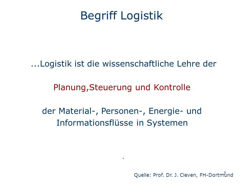 Begriff Logistik ...Logistik ist die wissenschaftliche Lehre der