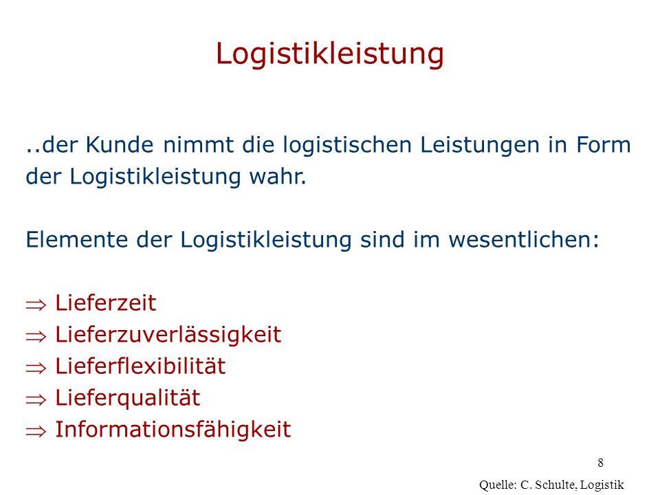 Logistikleistung ..der Kunde nimmt die logistischen Leistungen in Form