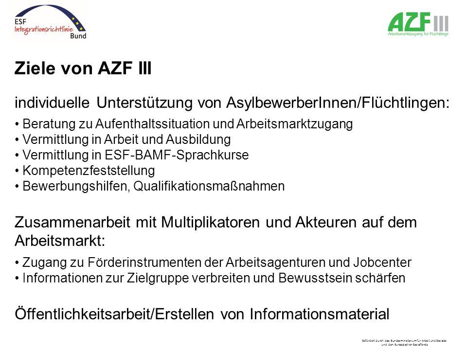Ziele von AZF III individuelle Unterstützung von AsylbewerberInnen/Flüchtlingen: Beratung zu Aufenthaltssituation und Arbeitsmarktzugang.