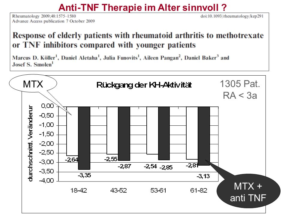 Anti-TNF Therapie im Alter sinnvoll