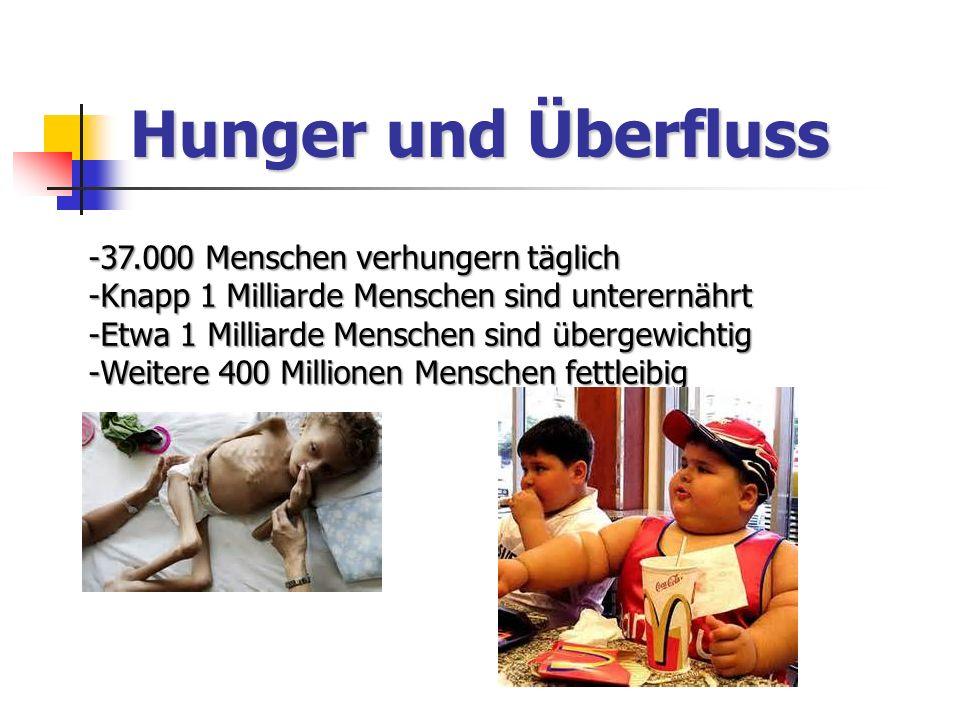 Hunger und Überfluss 37.000 Menschen verhungern täglich