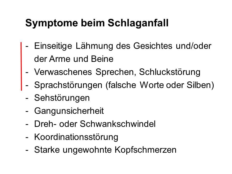 Symptome beim Schlaganfall
