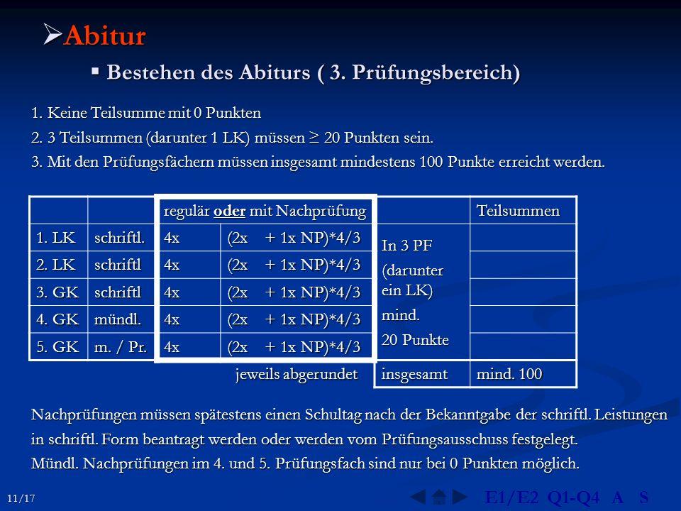 Abitur Bestehen des Abiturs ( 3. Prüfungsbereich) E1/E2 Q1-Q4 A S