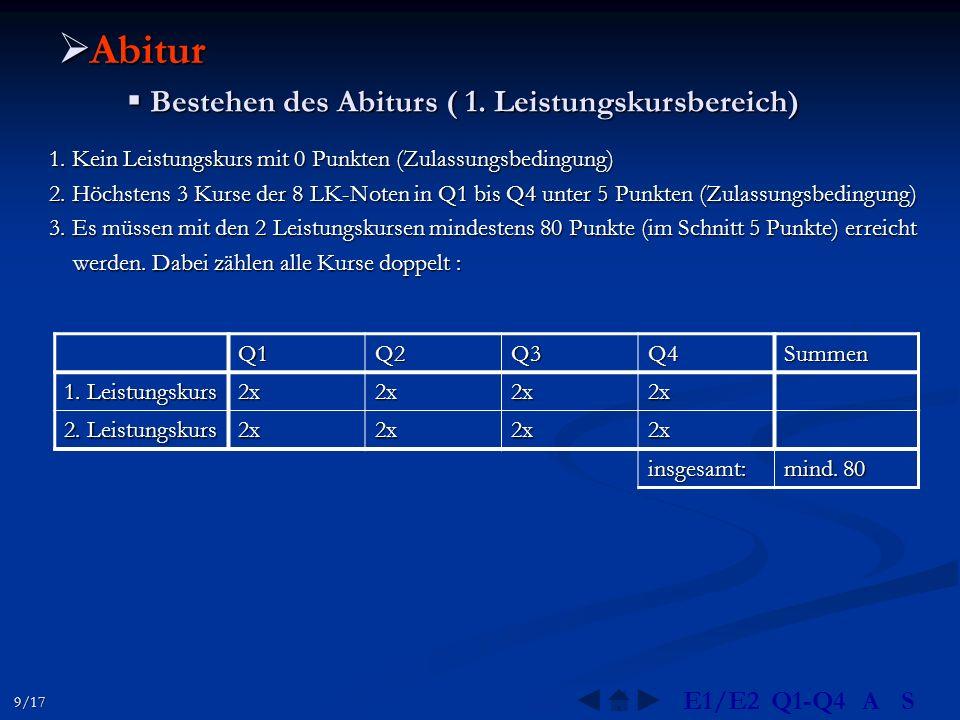 Abitur Bestehen des Abiturs ( 1. Leistungskursbereich) E1/E2 Q1-Q4 A S