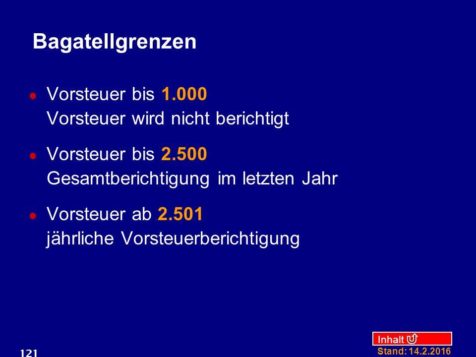 Bagatellgrenzen Vorsteuer bis 1.000 Vorsteuer wird nicht berichtigt