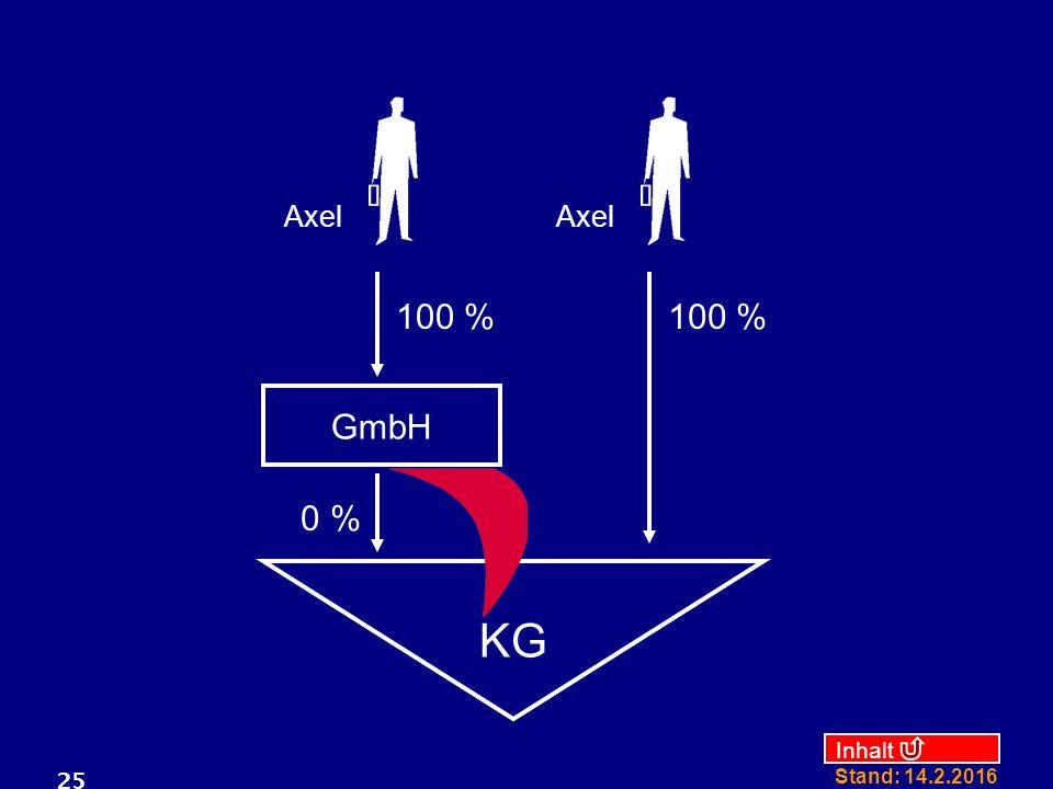 GmbH KG 100 % 0 % Axel