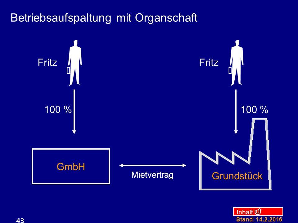 Betriebsaufspaltung mit Organschaft