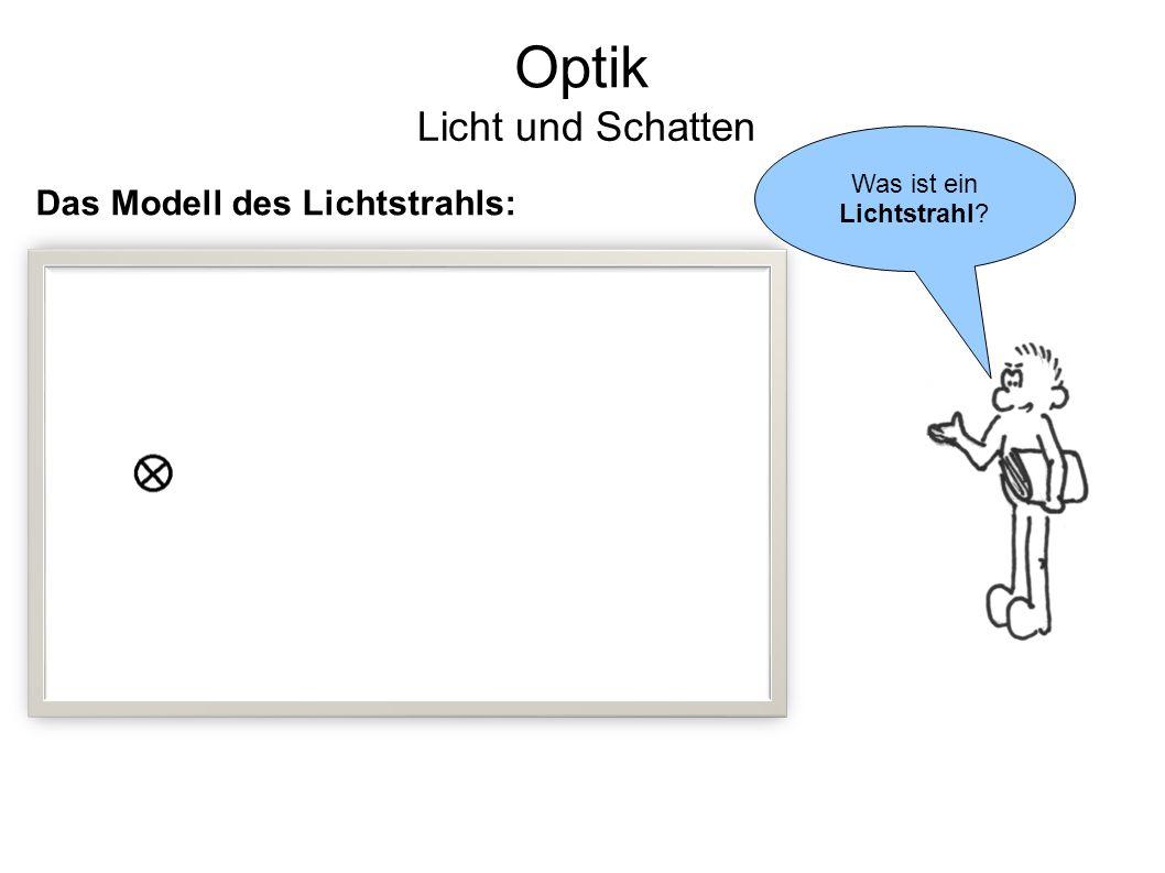 Optik Licht und Schatten Das Modell des Lichtstrahls: Was ist ein