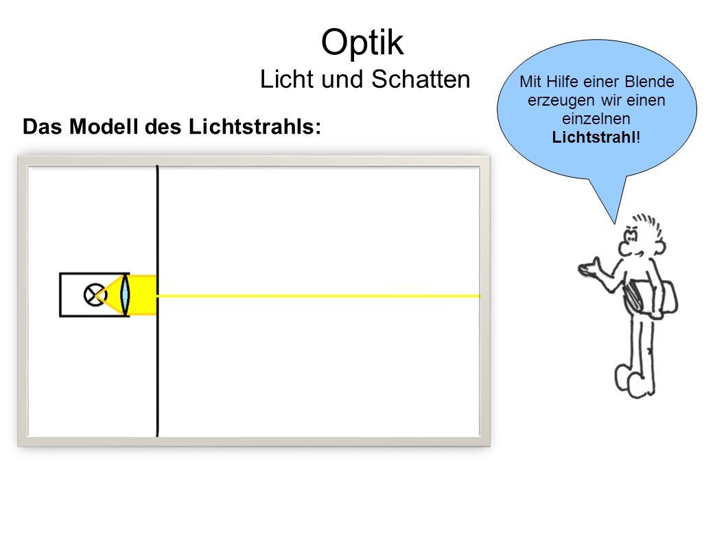 Optik Licht und Schatten Das Modell des Lichtstrahls: