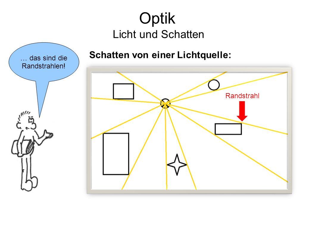 Optik Licht und Schatten Schatten von einer Lichtquelle: