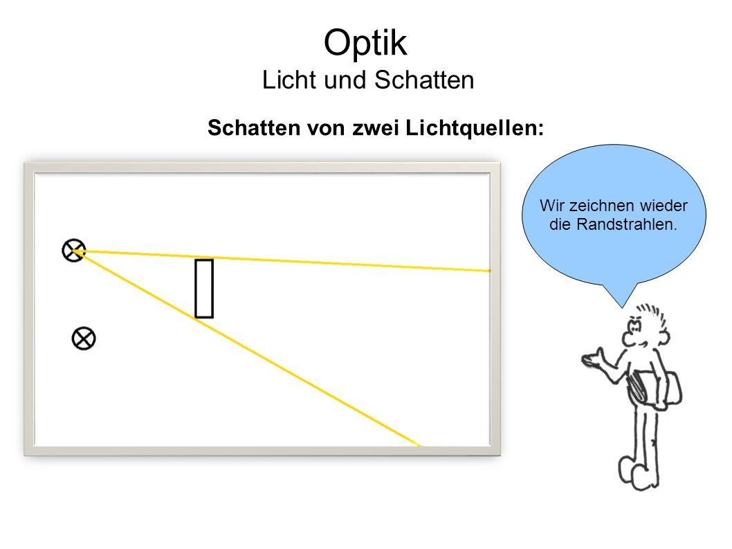 Optik Licht und Schatten Schatten von zwei Lichtquellen: