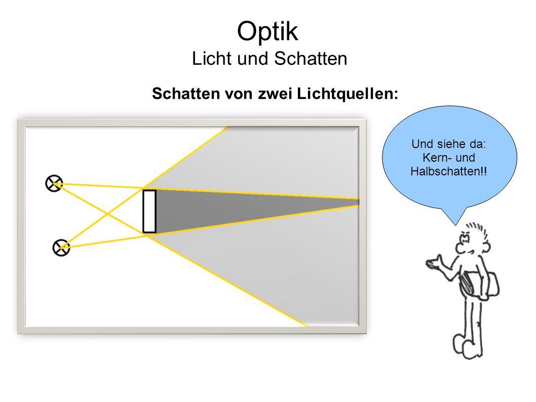 Optik Licht und Schatten Schatten von zwei Lichtquellen: Und siehe da: