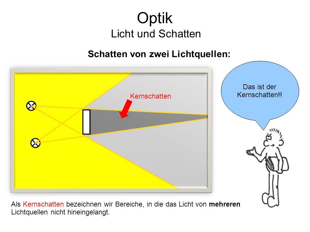 Optik Licht und Schatten Schatten von zwei Lichtquellen: Das ist der