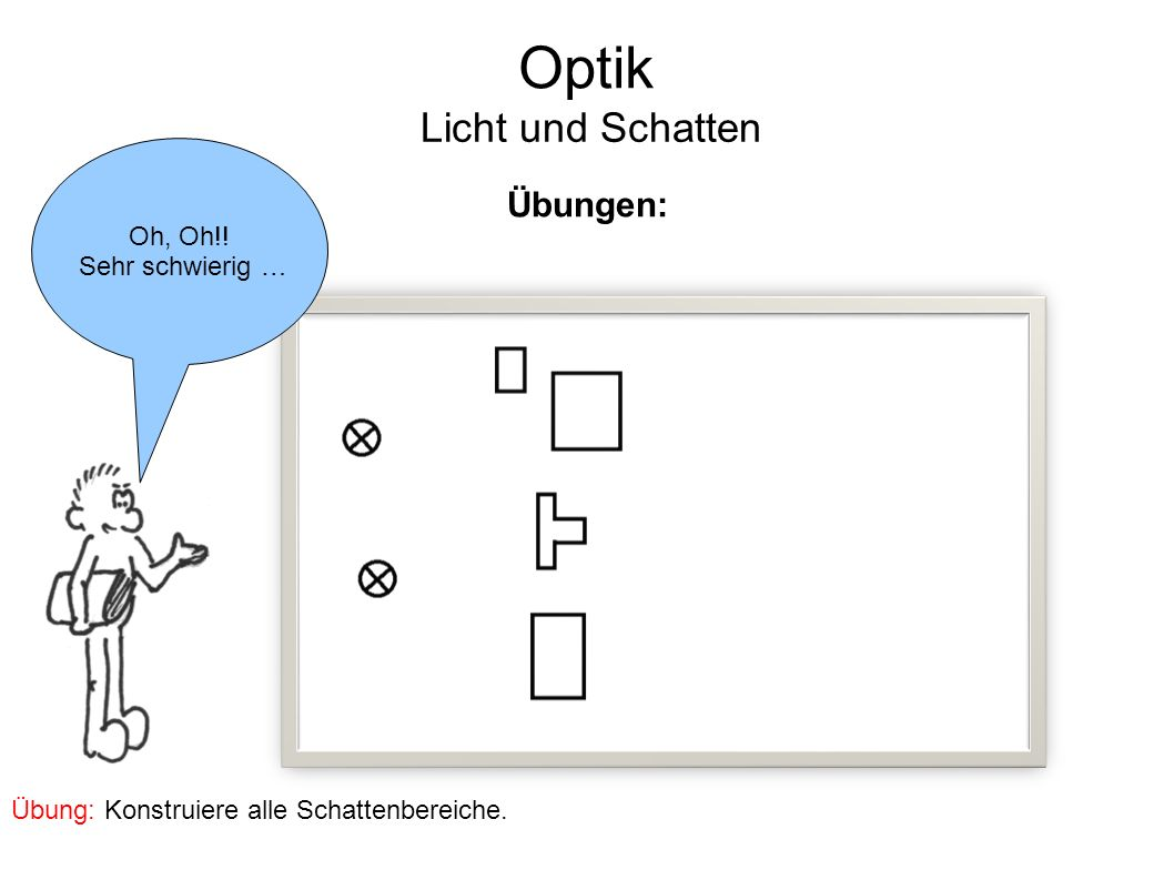 Optik Licht und Schatten Übungen: Oh, Oh!! Sehr schwierig …