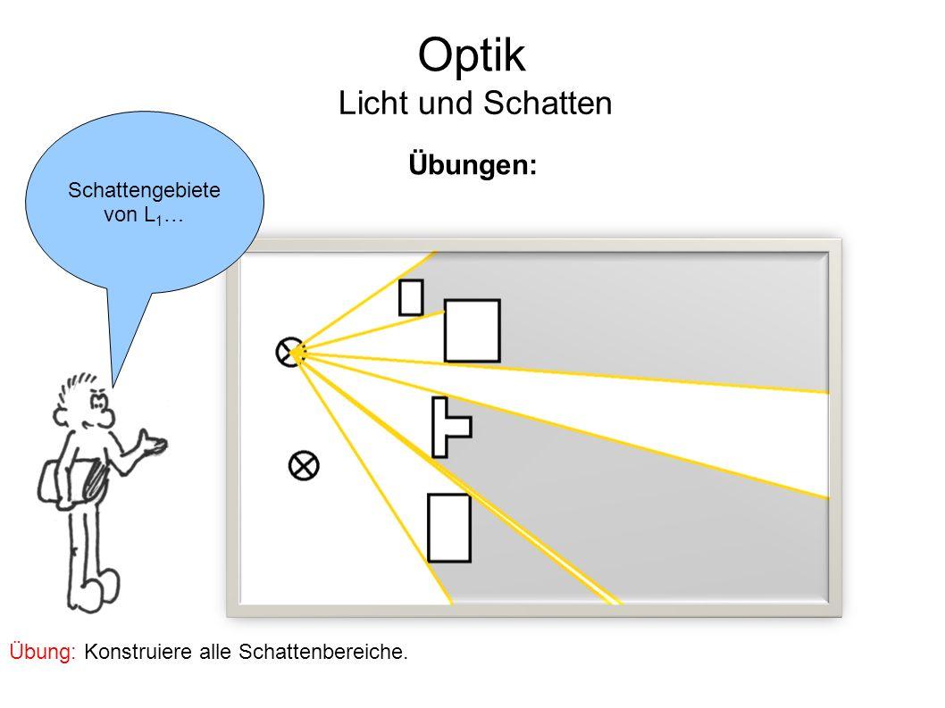 Optik Licht und Schatten Übungen: Schattengebiete von L1…