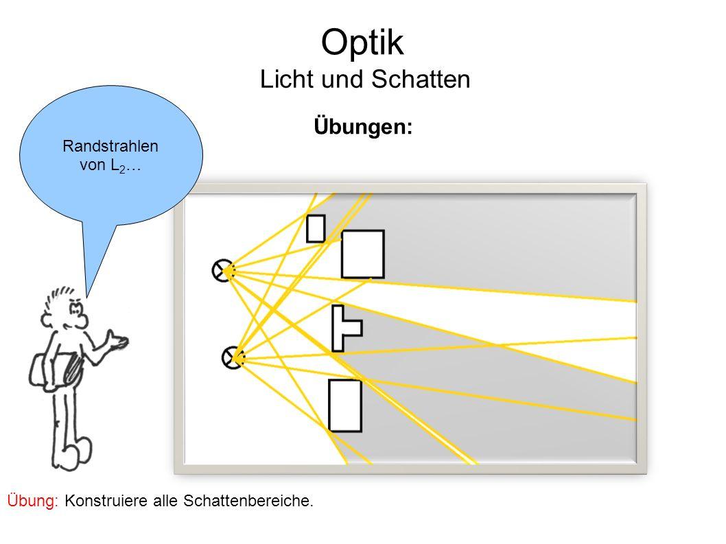 Optik Licht und Schatten Übungen: Randstrahlen von L2…
