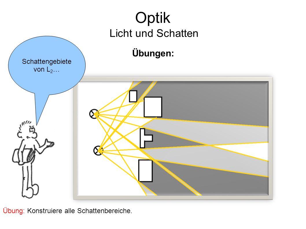 Optik Licht und Schatten Übungen: Schattengebiete von L2…