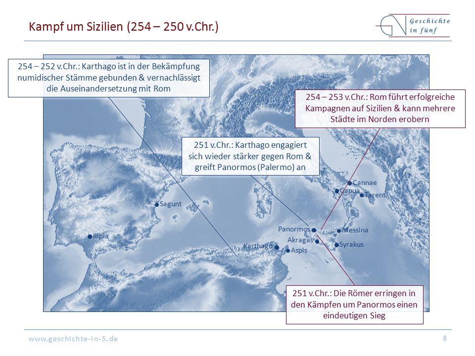 Kampf um Sizilien (254 – 250 v.Chr.)