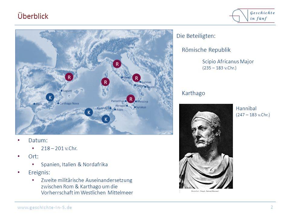 Überblick Die Beteiligten: Römische Republik Karthago Datum: Ort: